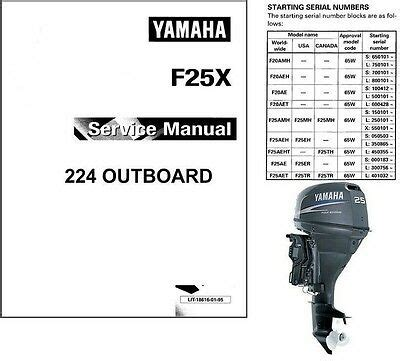 yamaha outboard motor serial number meaning yamaha outboard motor serial number lookup impremedia net