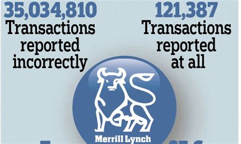 merrill lynch pattern day trader london division of merrill lynch hit with record 163 13 2m