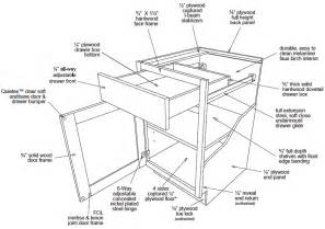 Kitchen Cabinet Components by Kitchen Base Cabinet Drawing Myideasbedroom Com