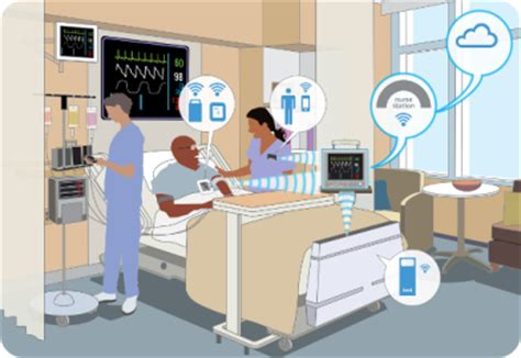 what is comfort care in a hospital mobility via wi fi 174 transforming healthcare for all wi