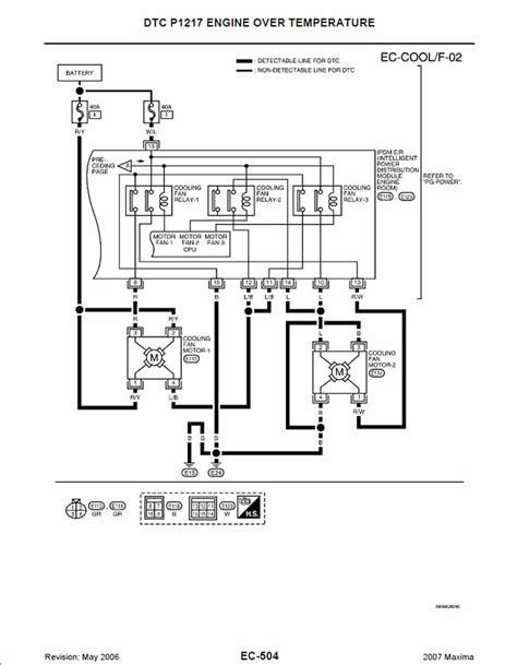 2000 nissan maxima radiator fan not working scintillating nissan maxima fan wiring ideas best image
