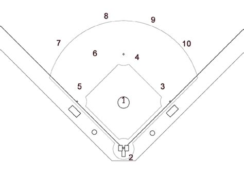 diagram of a baseball field softball field diagram cliparts co