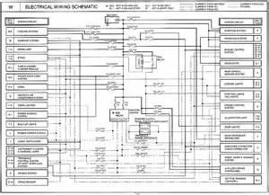 wiring diagram 1999 kia sephia get free image about wiring diagram