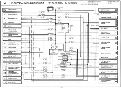 2000 kia sephia radio wiring diagram 36 wiring diagram