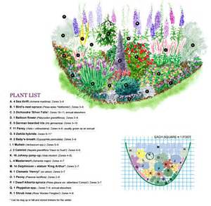 Planning A Flower Garden Layout 3 Season Flower Garden Plan Cottage Garden Living