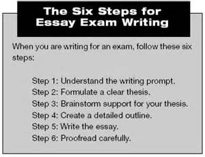 How To Write A Essay For Ged by The Best And Worst Topics For Tips For Writing An Introduction