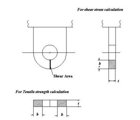 design criteria for lifting lugs strength calculation of lifting eye marinewiki