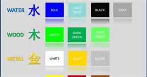 shui colors direction elememts