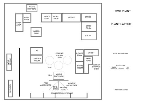 plant layout powerpoint presentation rmc plant layout