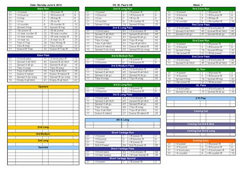 football call sheet template football play call sheet pdf search engine at