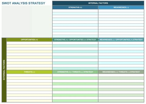 template strategy document template powerpoint