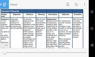 home health nursing assessment and care planning nursing care plan nanda tables 1 0 apk download android