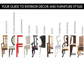 styles furniture interior d 233 cor and furniture styles explained