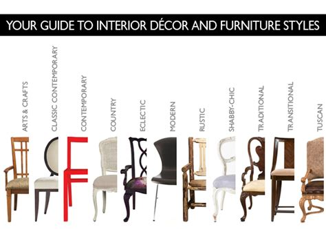 comparison of different furniture styles explained by furniture styles explained descriptions and exles of