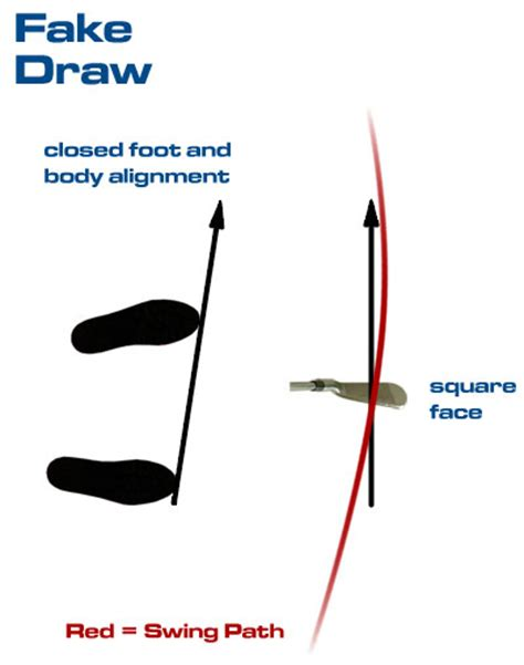 push draw golf swing how to draw a golf ball consistentgolf com
