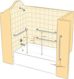 height for shower grab bars installation