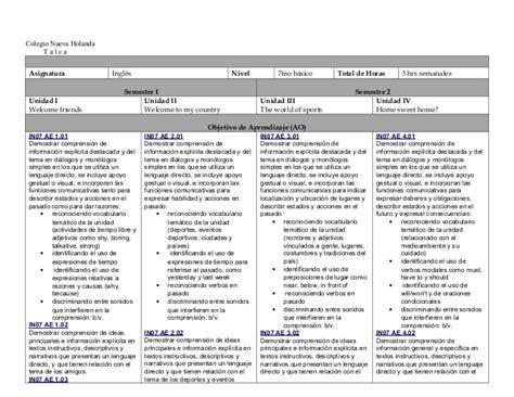 formato de declaracion anual en excel 2015 formato irs anual 2015 formato planificaci 243 n anual