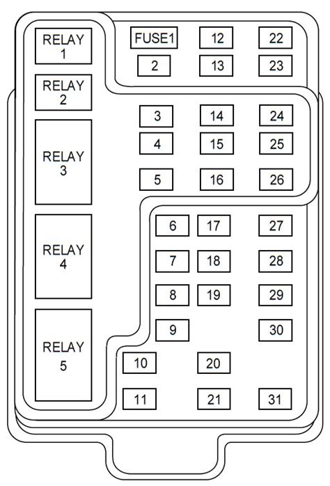 2001 ford f150 fuse panel diagram 2001 ford f150 xlt fuse diagram autos post