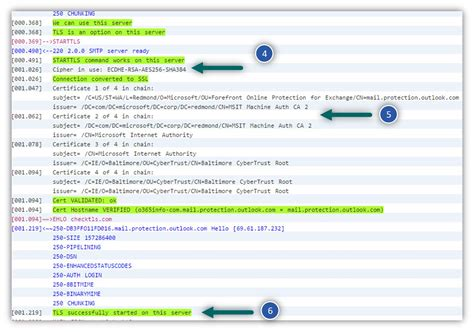 Office 365 Mail Checker Smtp Relay In Office 365 Environment Troubleshooting