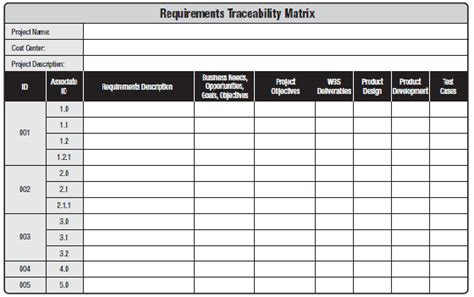 scope baseline template 1 scope planning bryan s serial project management template