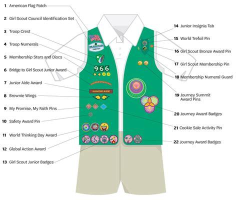 scout junior sash diagram guide scouts river valleys