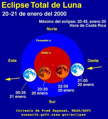 eclipse total de luna   de enero del  fundacion cientec