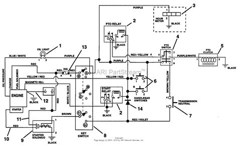 gravely zt hd 60 parts wiring diagrams repair wiring scheme