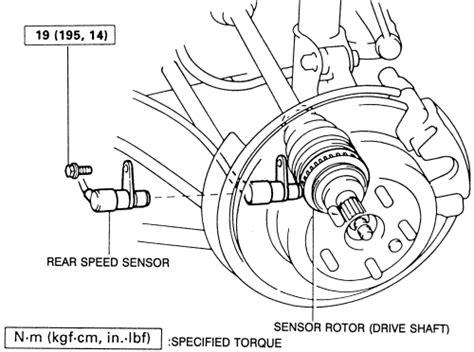 repair anti lock braking 1993 toyota supra free book repair manuals repair guides anti lock brake system abs rear wheel speed sensor autozone com