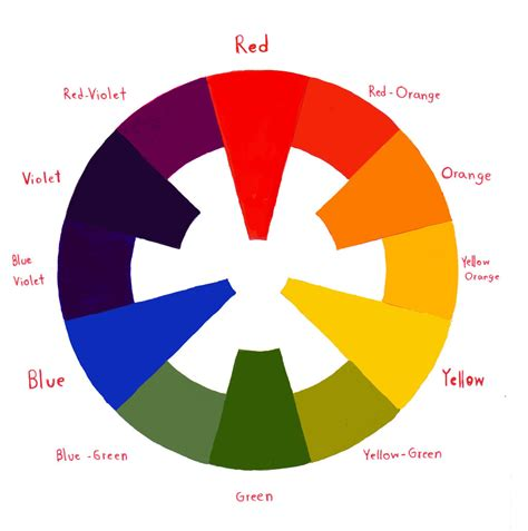 color cycle color cycle by hiroshinki on deviantart
