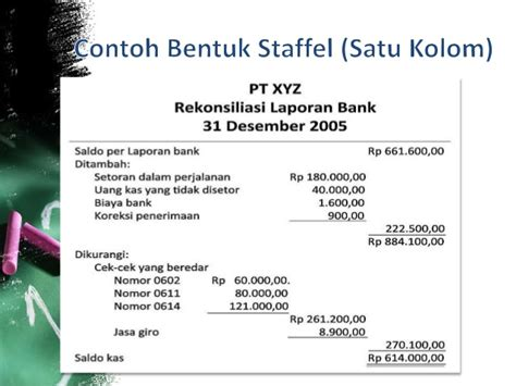 membuat jurnal rekonsiliasi bank contoh jurnal penyesuaian rekonsiliasi police 11166