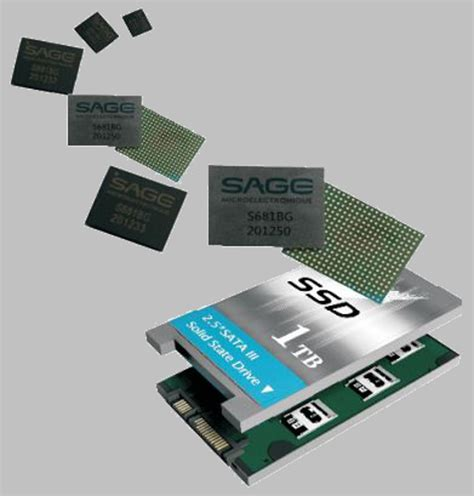 Bor Ic Emmc chineese startup company microelectronics enables 5tb sata ssds tech news and reviews