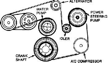2002 ford taurus serpentine belt diagram serpentine belt diagram 2002 ford taurus 3 0 fixya