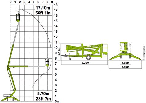 niftylift wiring diagram 28 images niftylift hr12 4x4