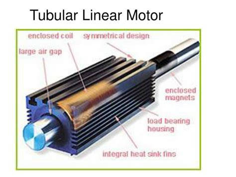 tubular linear induction motor tubular linear induction motor 28 images tubular linear motors for gantry applications