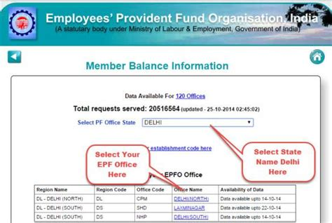 check my provident fund account epf balance how to check your pf balance status online