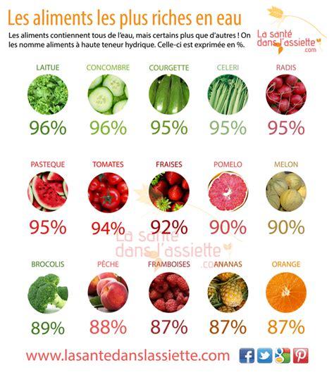 alimenti anticancro la sant 233 dans l assiette fiche pratique les aliments