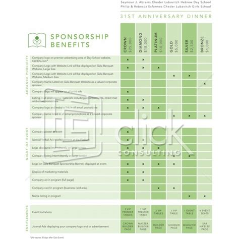 sponsorship package form images