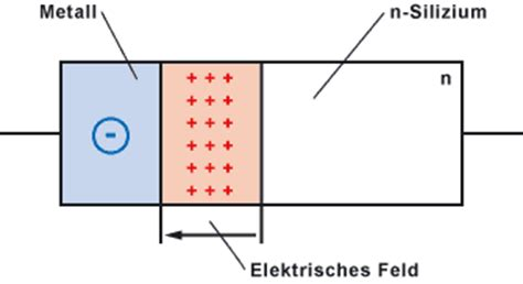 schottky diode in sperrrichtung schottky diode carrier diode