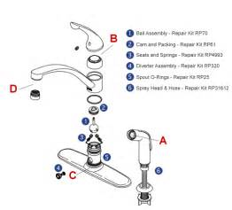 Removing Delta Kitchen Faucet by These Kitchen Faucet Repair Diagrams Will Help You Fixing