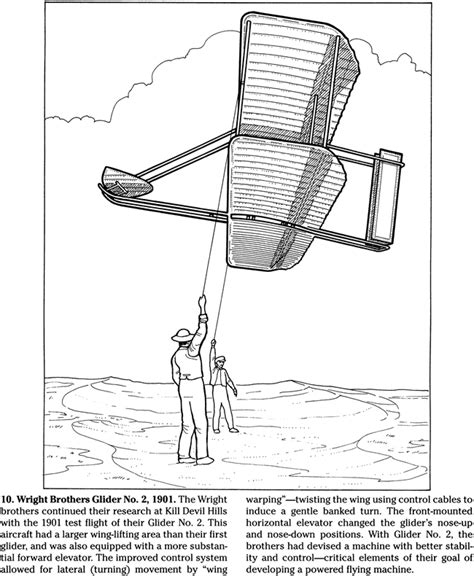 Wright Brothers Coloring Pages Wright Brothers Coloring Page