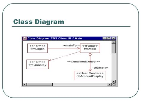 membuat class diagram rational rose class diagram in rational rose gallery how to guide and