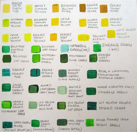 types of green color arty aitch colour chart artistic or anal retentiveness