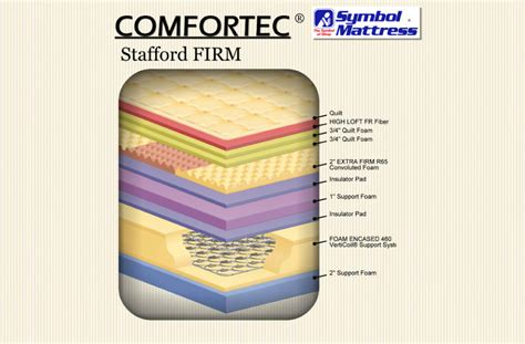 Make Memory Foam Mattress Firmer by Firm Foam Mattress Malfors Foam Mattress Available