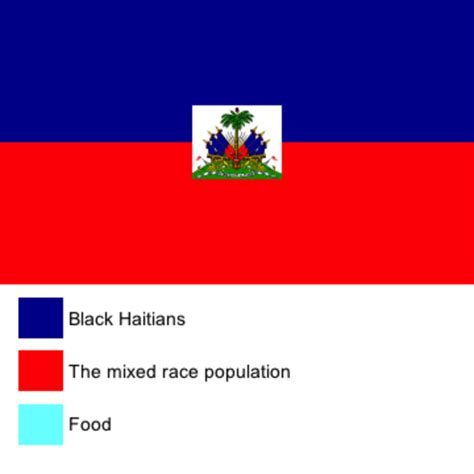 color representation haiti flag color representation parodies your meme