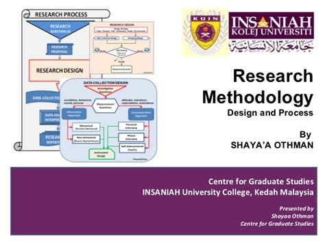 Mba Research Methods Lecture Notes by Research Methodology Lecture For Master Phd Students