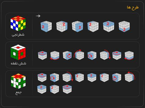 free download tutorial rubik 3x3 rubiks cube multimedia tutorial by more pourata on deviantart