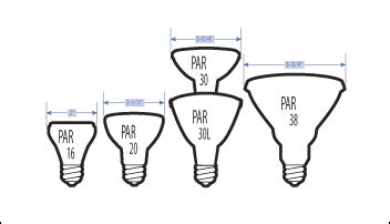 par light bulb size chart light bulb information and diagrams lsplus com