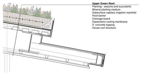 eco tech  anatomy  aesthetics  green roofs