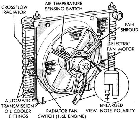 repair guides engine mechanical radiator autozone com repair guides engine mechanical engine cooling fan autozone com