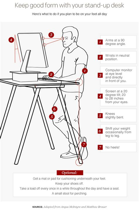 stand up desk exercises standing desk dilemma too much time on your feet cbs news
